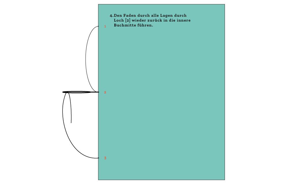 Schritt 5: Ziehe den Faden durch das mittlere Loch zurück ins Innere des Buches.